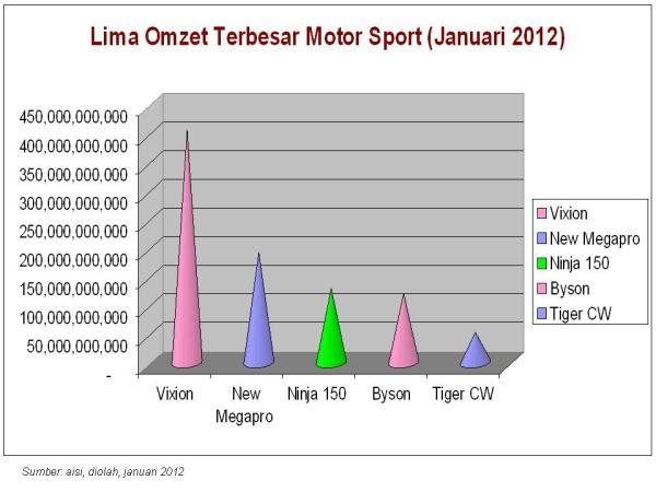 omzet-sport-jan-12.jpg?w=600&h=450
