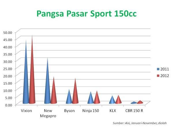sport jan nov 11 12 ms
