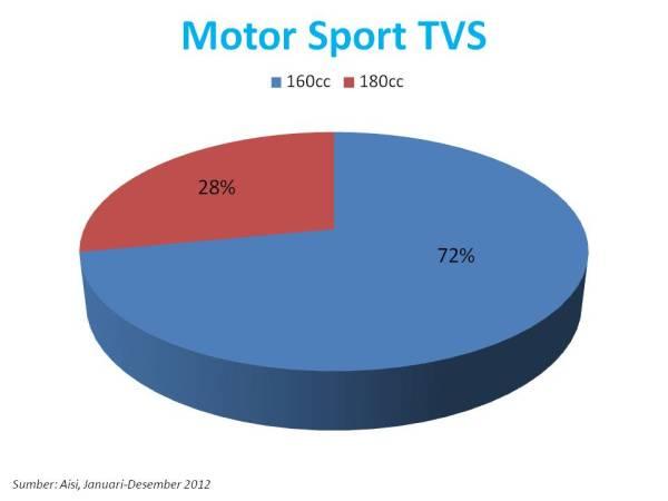 tvs sport jan des 2012