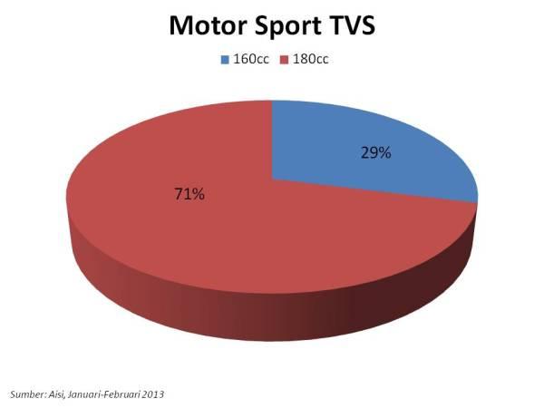 tvs sport jan feb 13