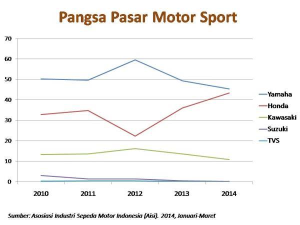 sport 2010 2014