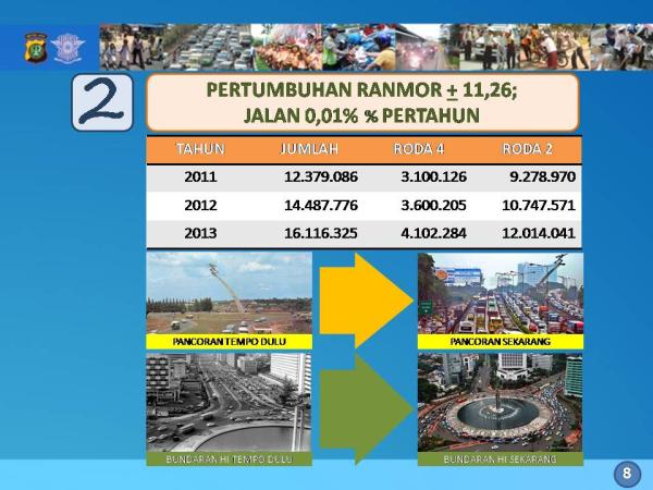 kendaraan-di-jkt-2011-2013