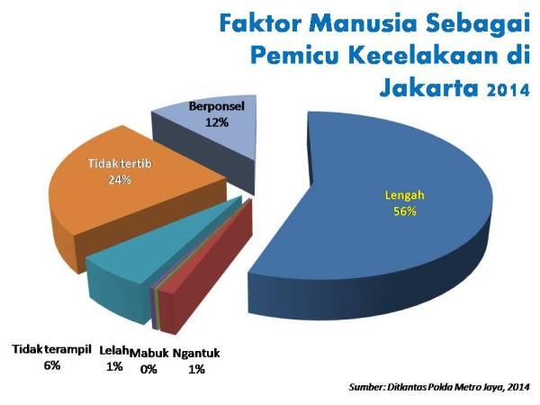 faktor manusia jkt 2014