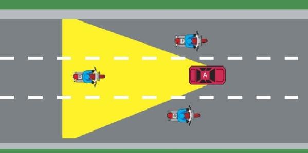 blind spot mobil gak liat motor