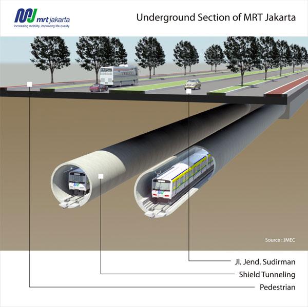 mrt underground 1