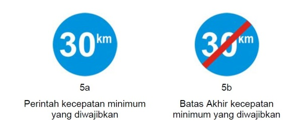 perintah kecepatan minimum