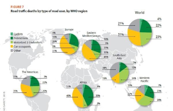 komposisi korban laka dunia 2015