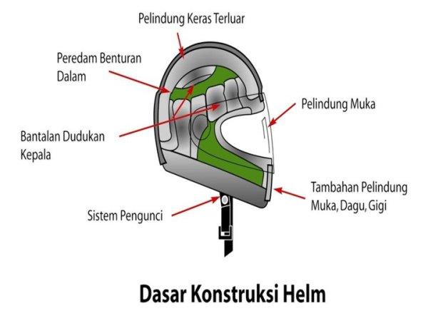konstruksi-helm