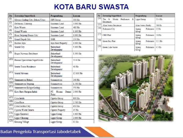 kota-baru-swasta_bptj