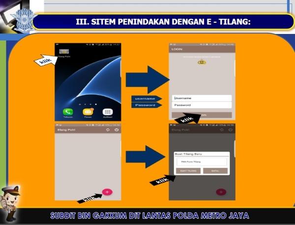e-tilang-mekanisme-1