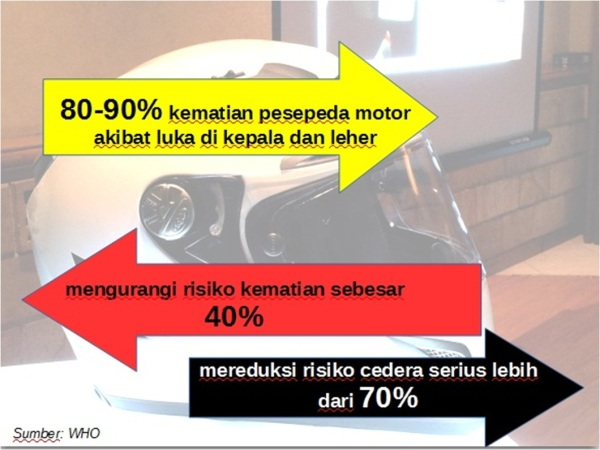 fakta-helm-who