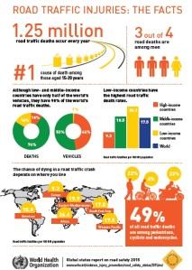 korban-laka-dunia-2015